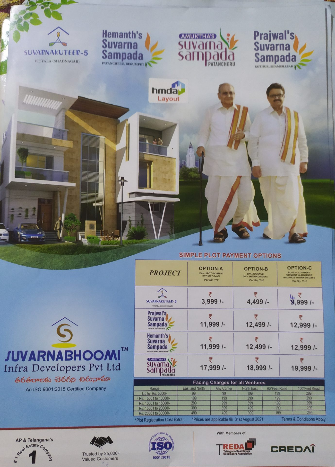 Hmda residential plots for sale